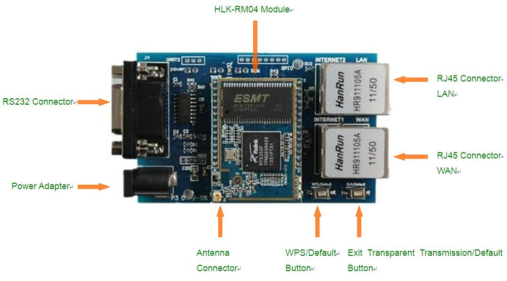 hlk-rm04-with-base-board